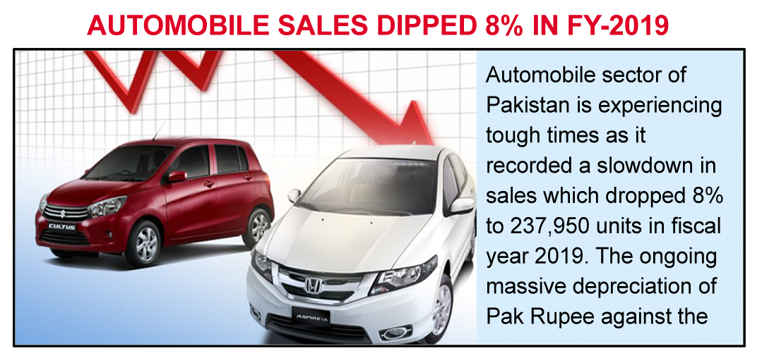 NATIONAL NEWS: AUTOMOBILE SALES DIPPED 8% IN FY-2019